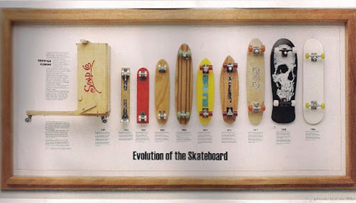 a history of skateboard The origin of the first skateboard has never been proven as it seems to have been the another invention in the 1980s played a major roll in skateboarding history.