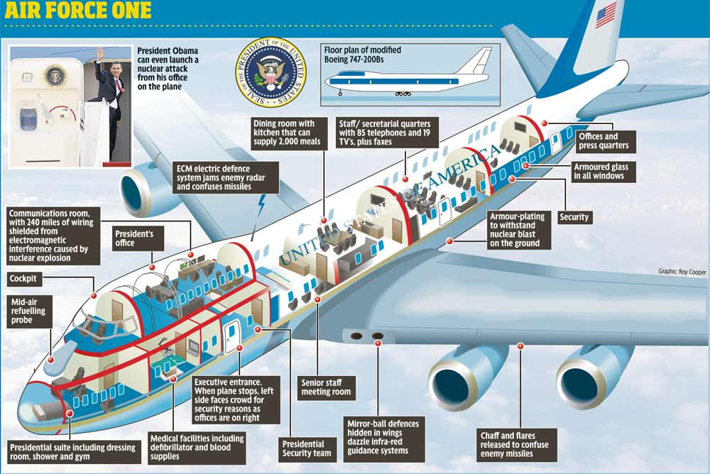 40 Really Cool Facts About Air Force One Do You Remember